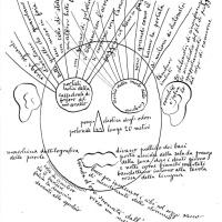 Nietzsche e Apollinaire. Ditirambi e Calligrammi